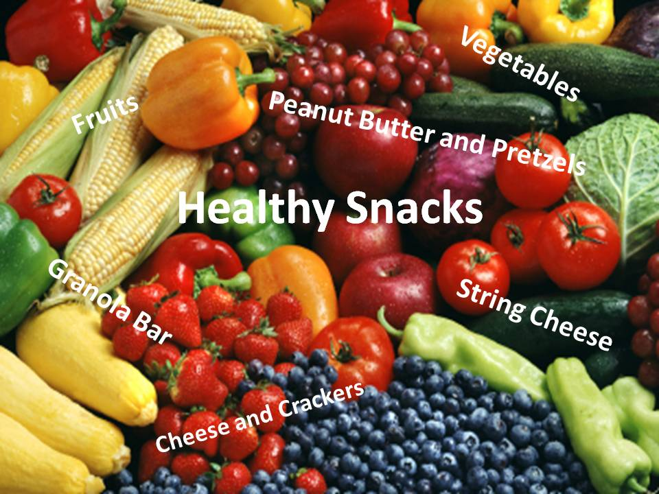 What is a healthy food plate